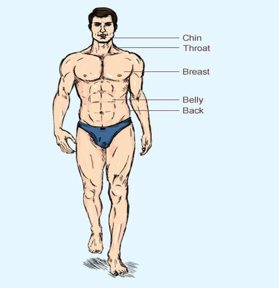 Hi Def Lipo - Vaser ® Hi-Def for men